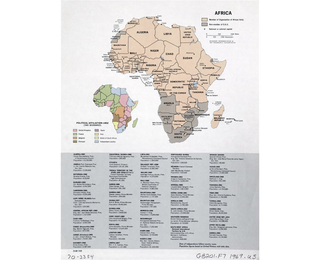 Maps of Africa and African countries | Collection of maps of ... Present Political Map Of Africa With Capitals on political map of south africa, political world map with capitals, political usa map with capitals, political map of east africa, map of africa with country names and capitals, printable map of europe with capitals, africa silhouette map with capitals, blank map of the united states with capitals, map of africa without capitals, political map of northern africa, south america political map with capitals, political map of west africa, map of central africa with capitals, map of west africa with capitals, north africa map with capitals, african map with capitals, africa and asia political map with capitals, east africa map with capitals, political features of africa, political map of southern africa,