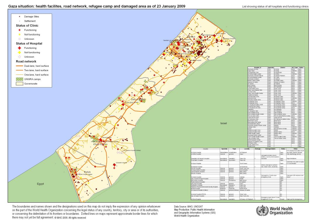 Large detailed Health Facilities and Road Network map of Gaza Strip - 2009