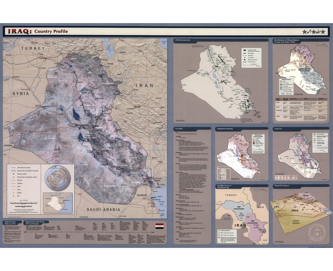 Large scale country profile map of Iraq - 2003
