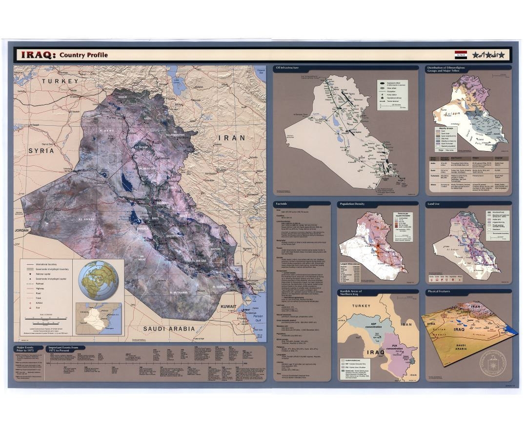 Large scale detailed country profile map of Iraq - 2003