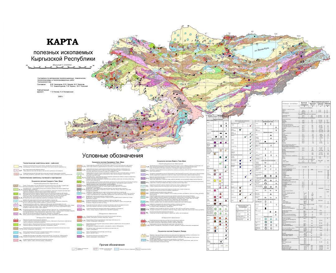 Maps of Kyrgyzstan | Collection of maps of Kyrgyzstan | Asia ...