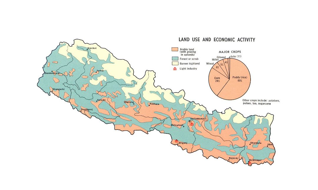 Large detailed land use and economic activity map of Nepal - 1968