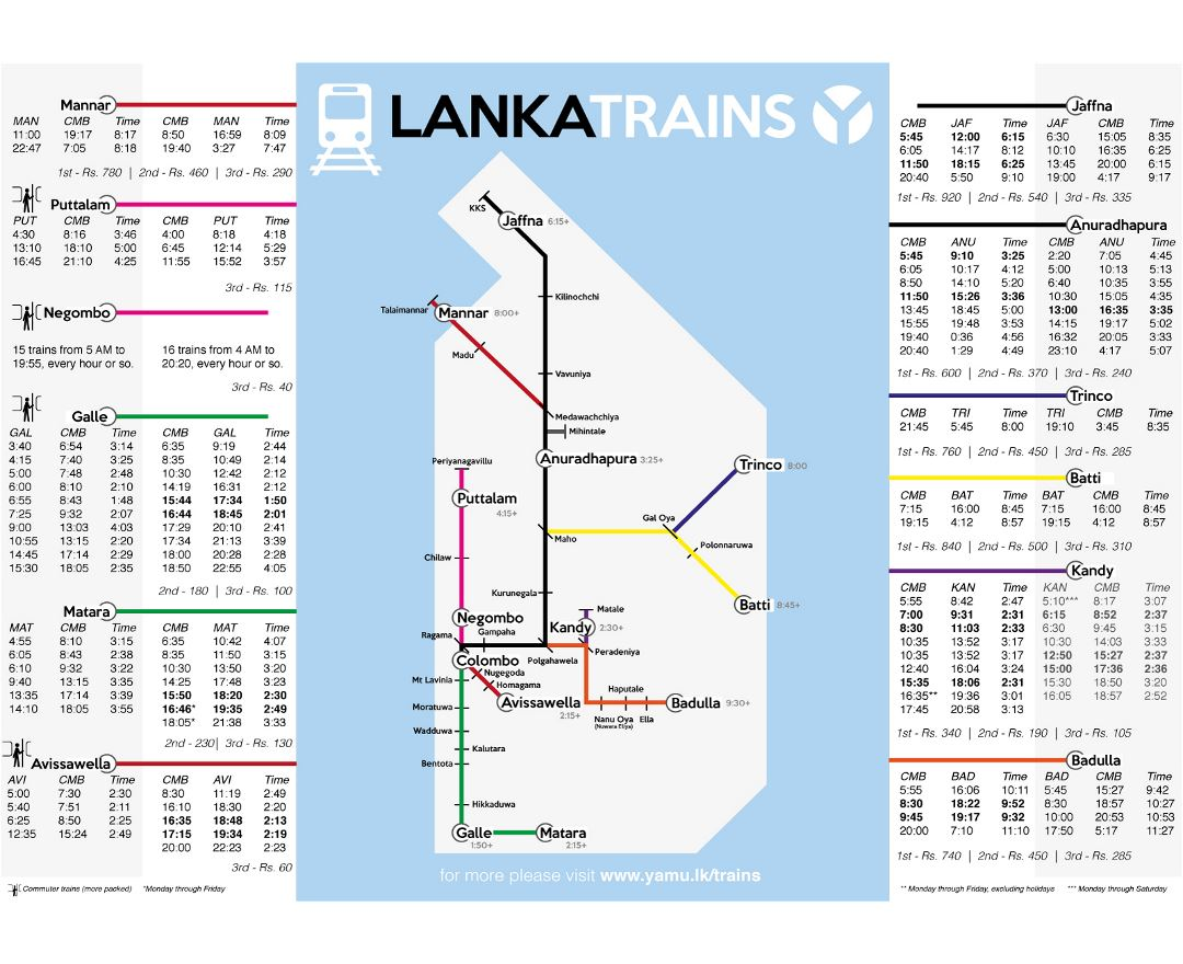 Large trains map of Sri Lanka