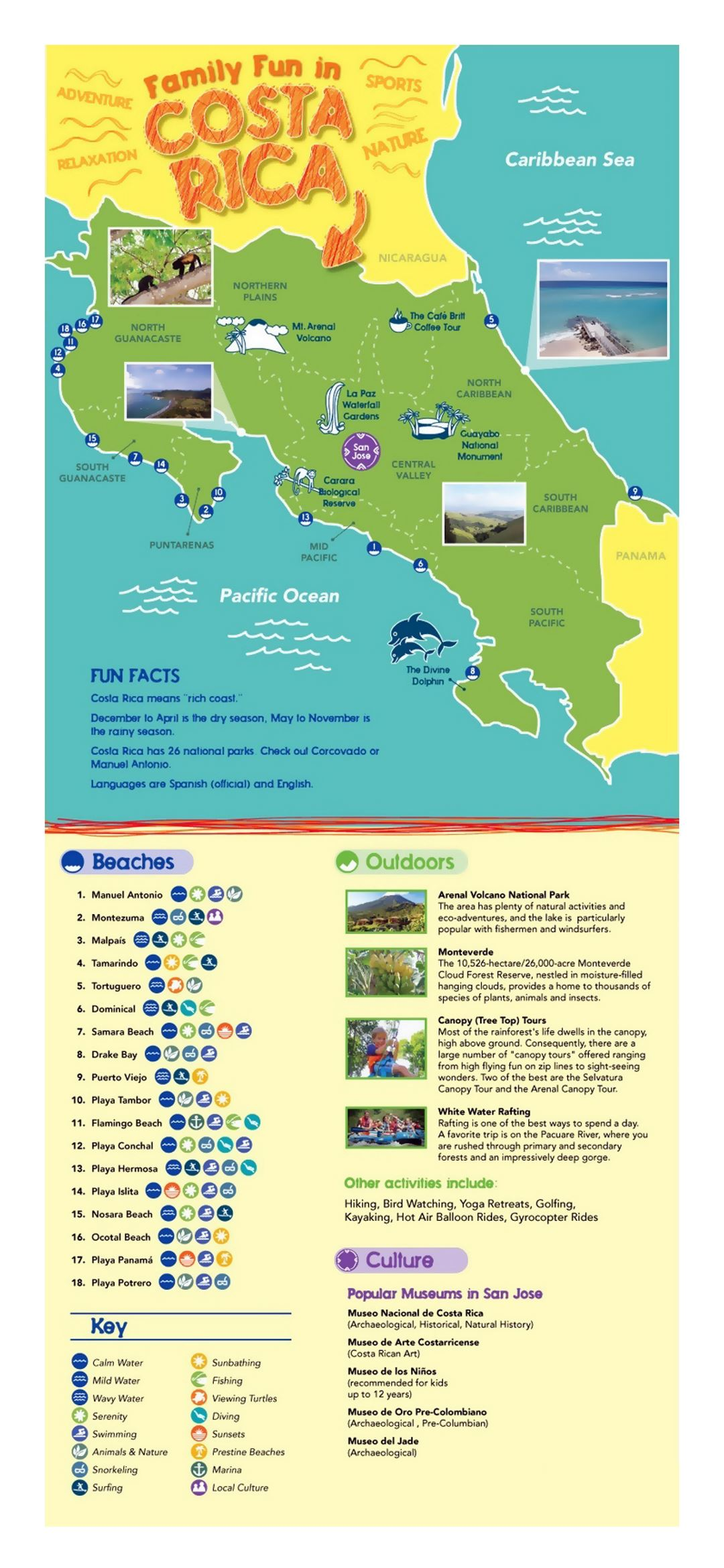 Large travel map of Costa Rica