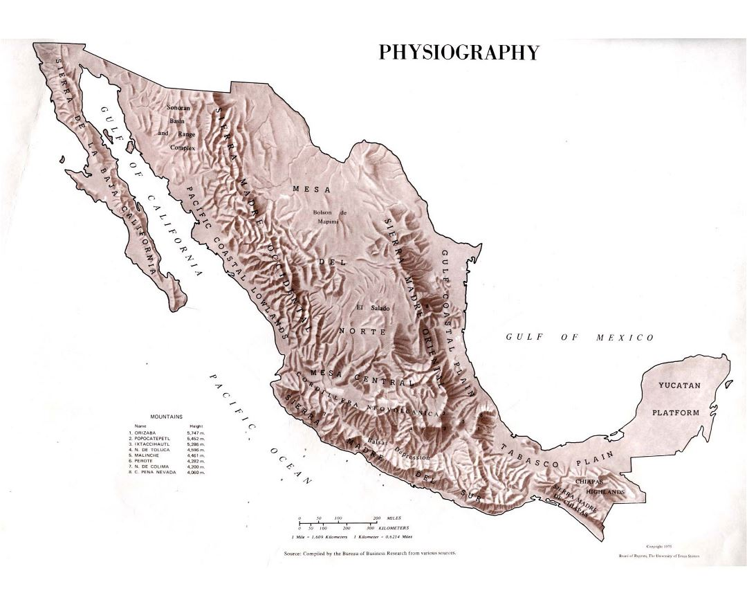 Large physiography map of Mexico - 1975