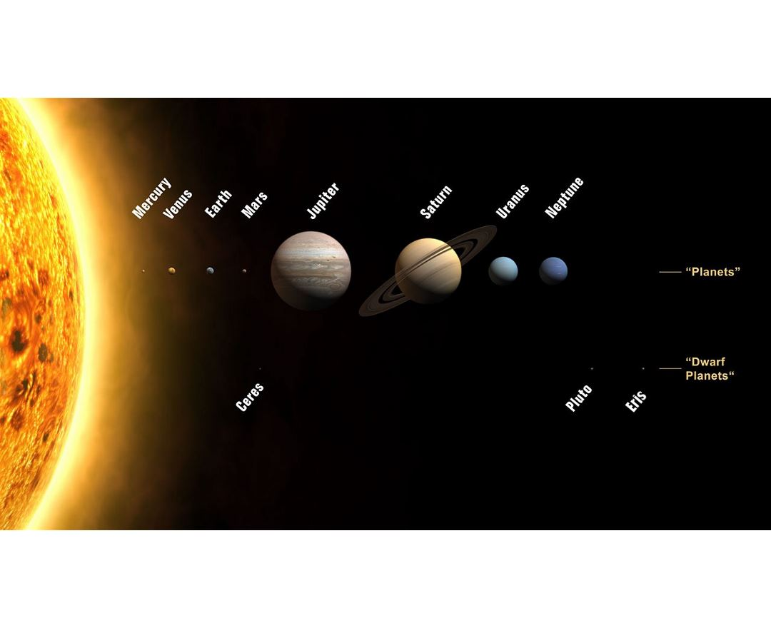 Large detailed map of the Solar System