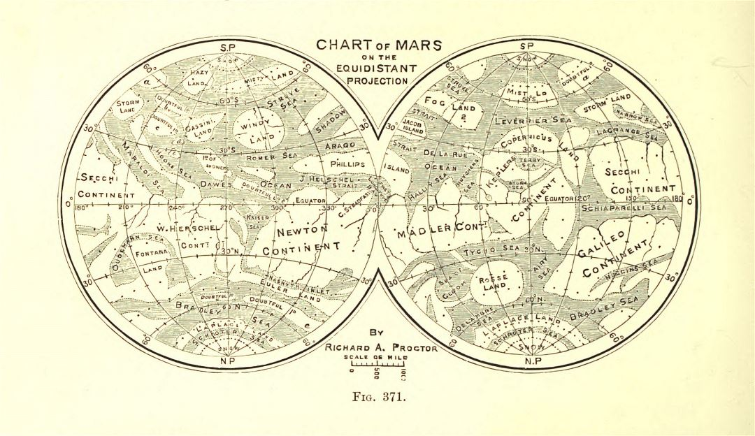 Old map of Mars - 1892