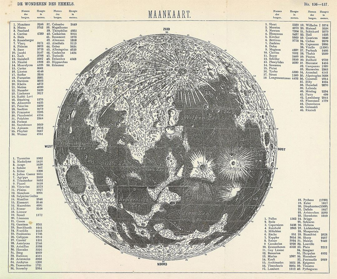 Old map of the Moon - 1890